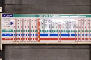 埼京線戸田公園駅に停車するのは・・