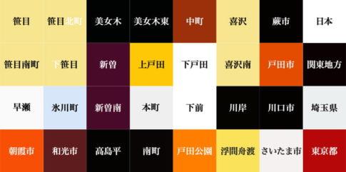 文字に色が見える共感覚